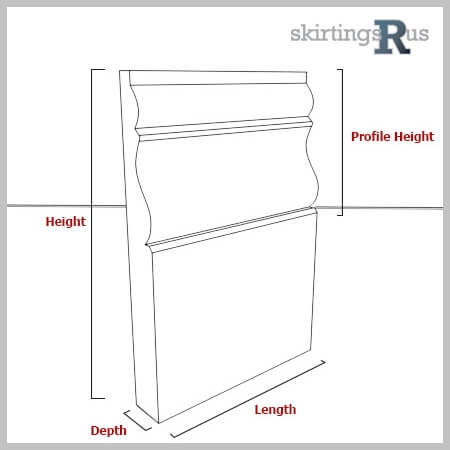 Diagram outlining length, thickness and height on a skirting board.